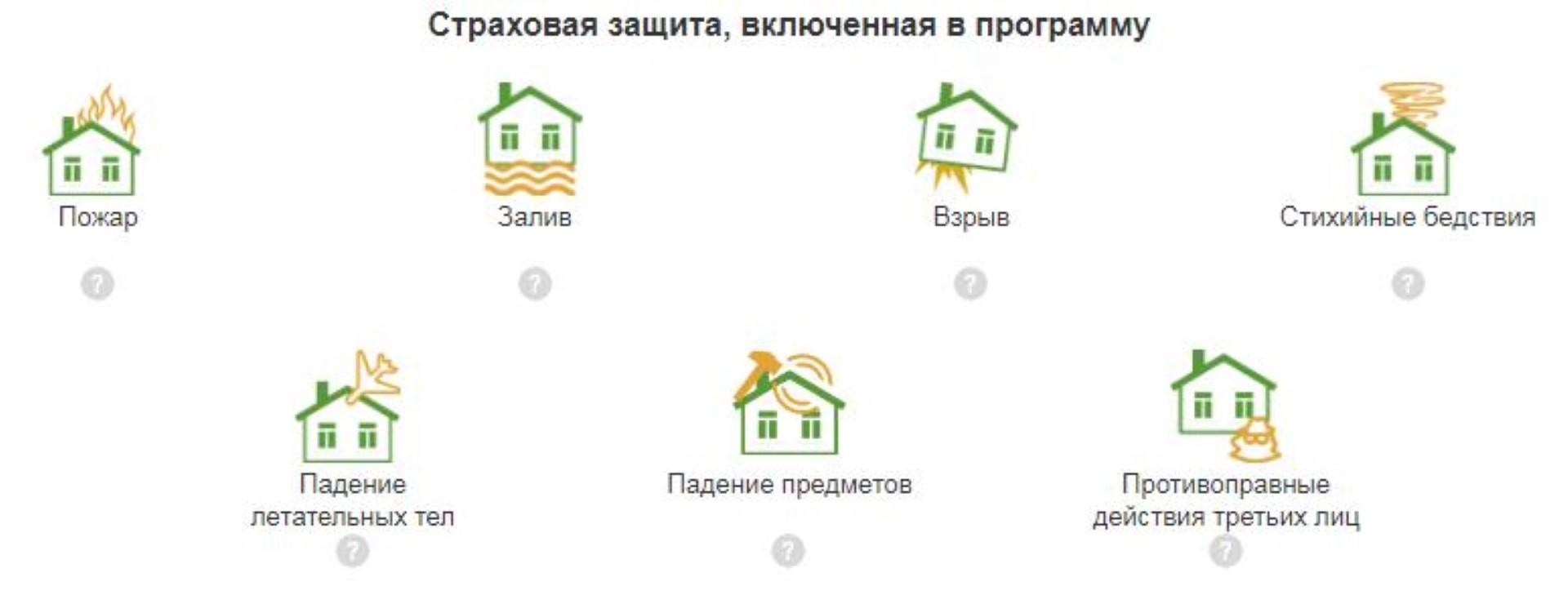 От чеВиды страхования при ипотеке в Сбербанкего страхуется получатель ипотеки в Сбербанке
