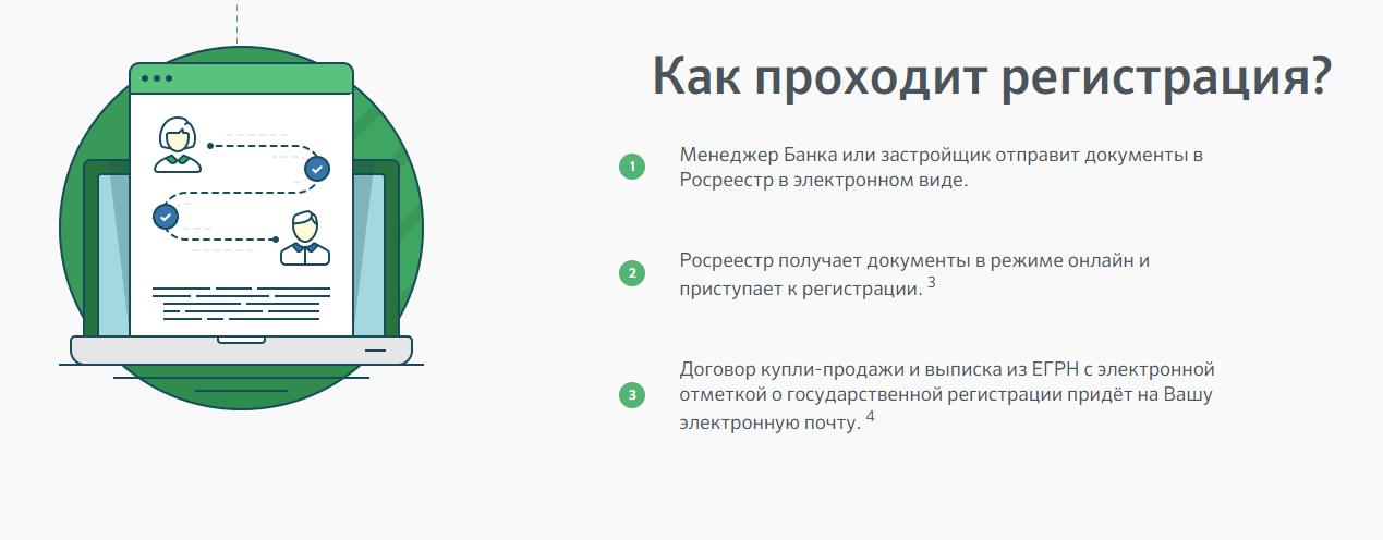 Электронная регистрация сделок от Сбербанка