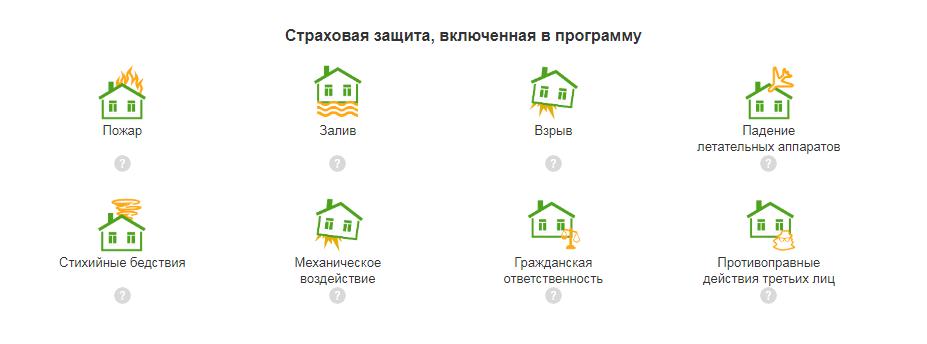 Страхование квартиры от потопа и пожара