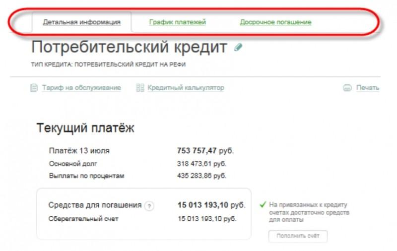 Узнать информацию по кредиту в Сбербанке клиенты могут на официальном сайте сбербанка